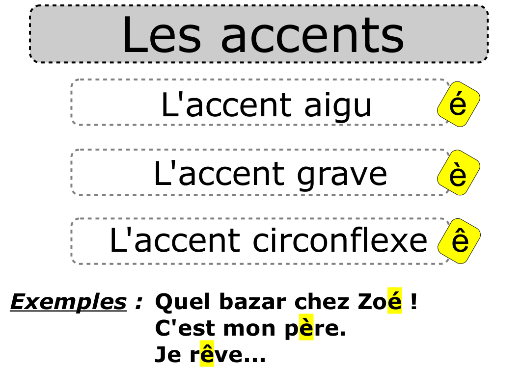 Affiche-accents-lg