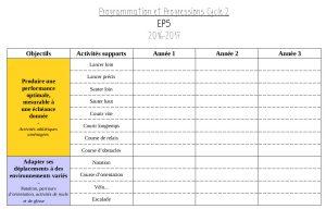 EPS-progr