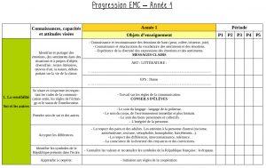 progression-EMC-2016-annee1